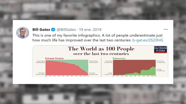Estamos acabando con la pobreza o sólo es propaganda